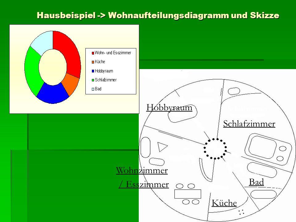 Wunderbar 87 Gebäude Diagramm Bild Ideen Zeitgenössisch ...