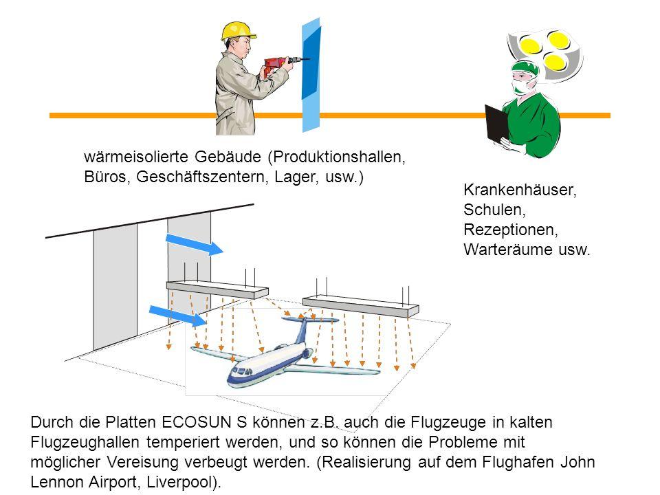wärmeisolierte Gebäude (Produktionshallen, Büros, Geschäftszentern, Lager, usw.)