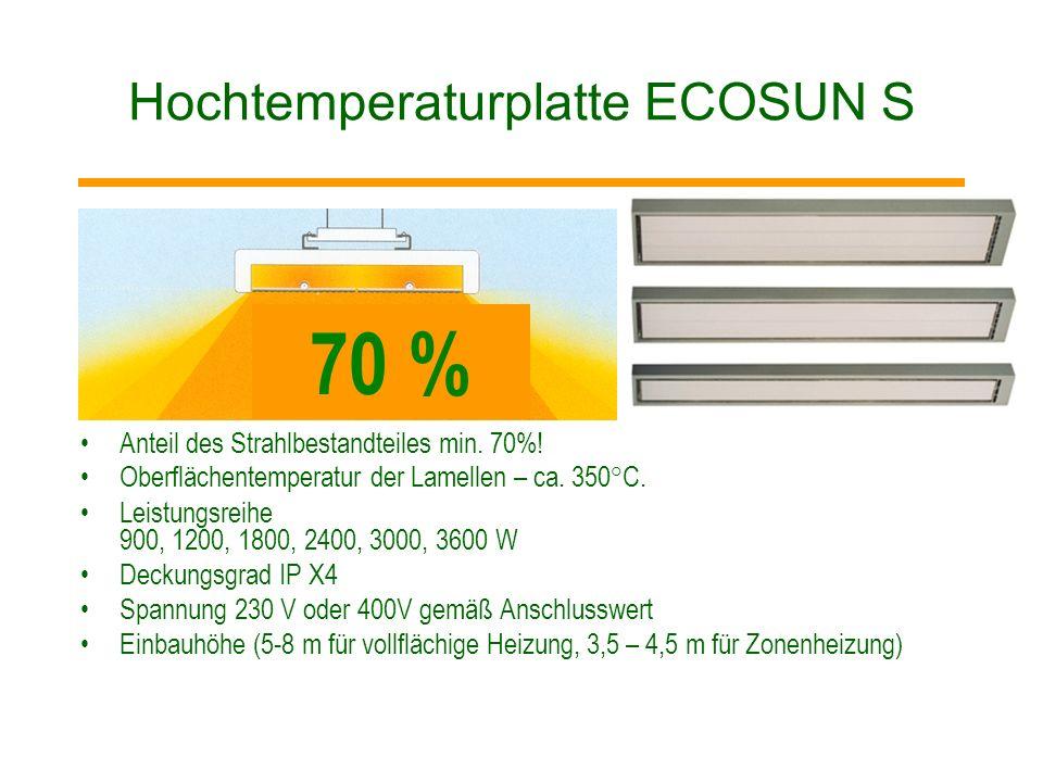 Hochtemperaturplatte ECOSUN S
