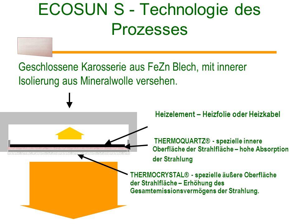 ECOSUN S - Technologie des Prozesses