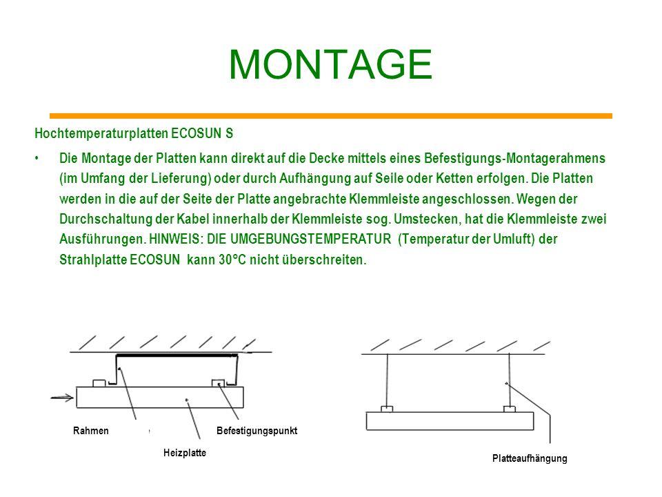 MONTAGE Hochtemperaturplatten ECOSUN S