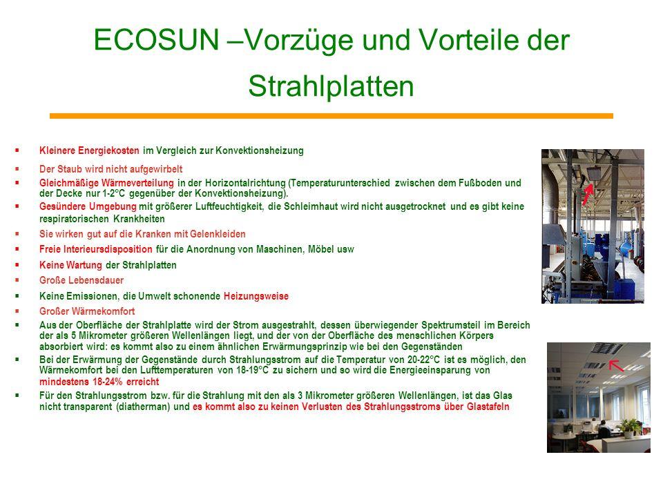 ECOSUN –Vorzüge und Vorteile der Strahlplatten