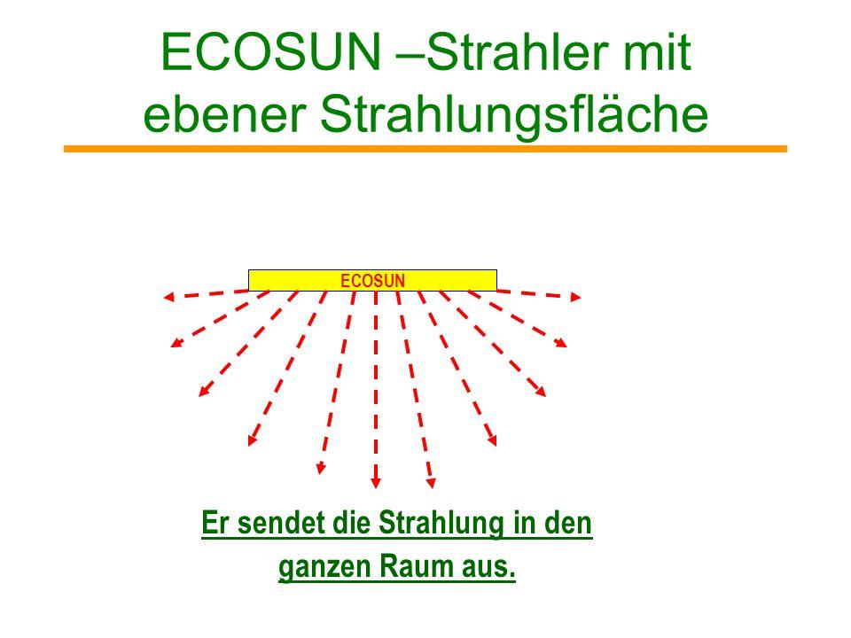 ECOSUN –Strahler mit ebener Strahlungsfläche