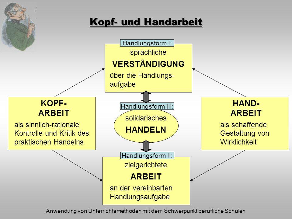Kopf- und Handarbeit VERSTÄNDIGUNG KOPF- ARBEIT HAND- ARBEIT HANDELN