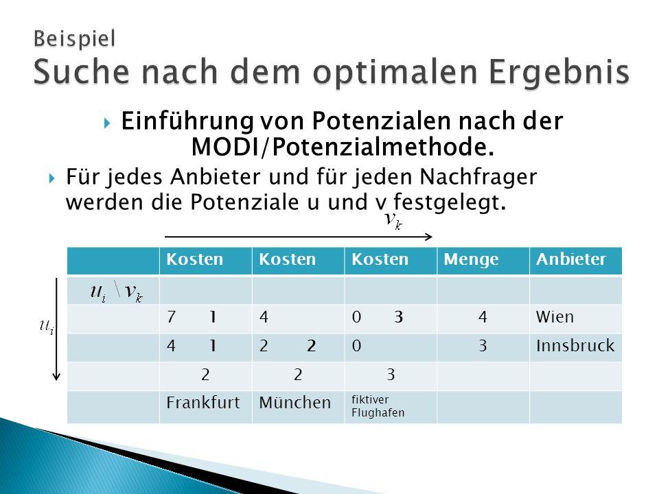 Beispiel Suche nach dem optimalen Ergebnis