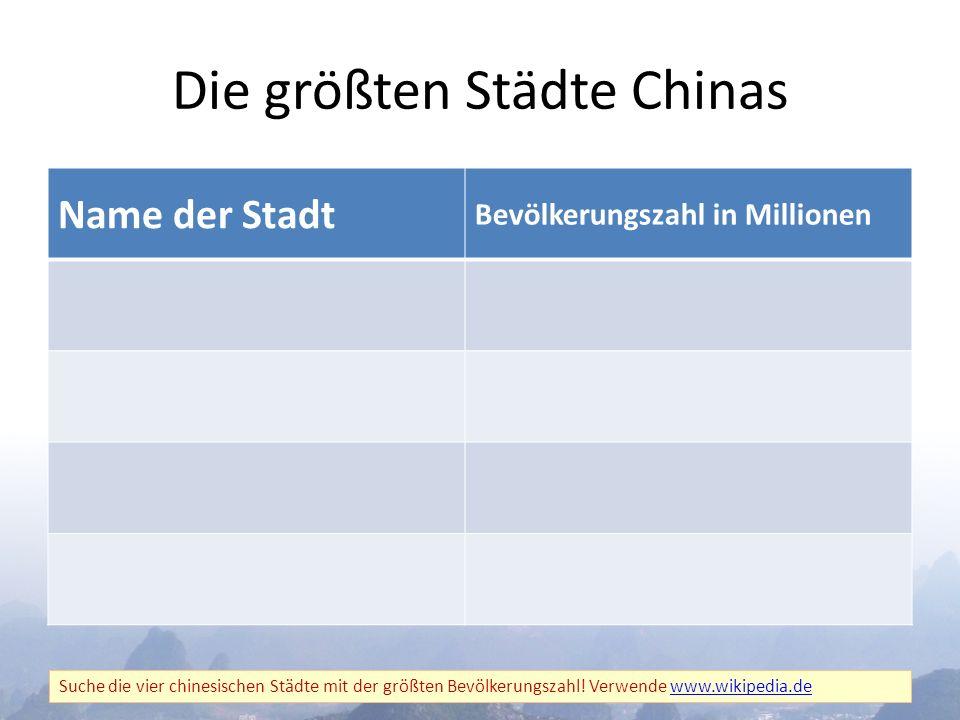 Die größten Städte Chinas
