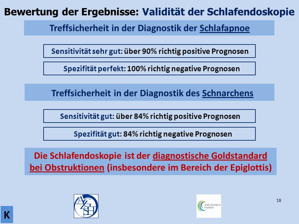 Treffsicherheit in der Diagnostik des Schnarchens
