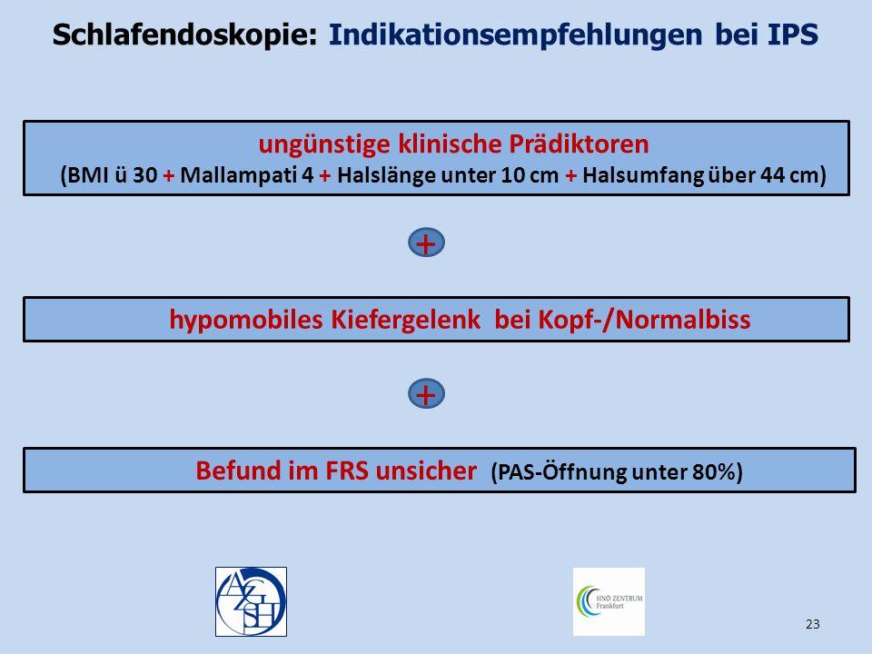Schlafendoskopie: Indikationsempfehlungen bei IPS