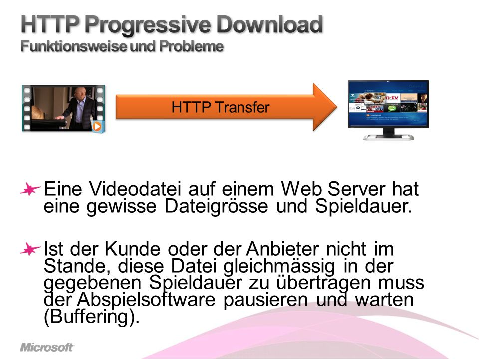 HTTP Progressive Download Funktionsweise und Probleme