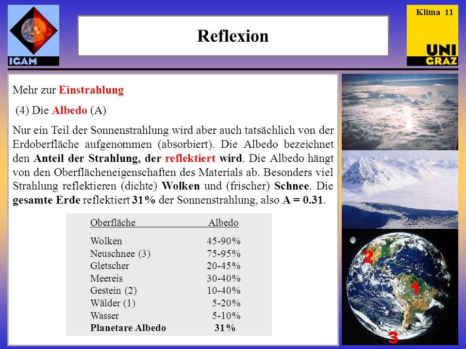 Reflexion Mehr zur Einstrahlung (4) Die Albedo (A)