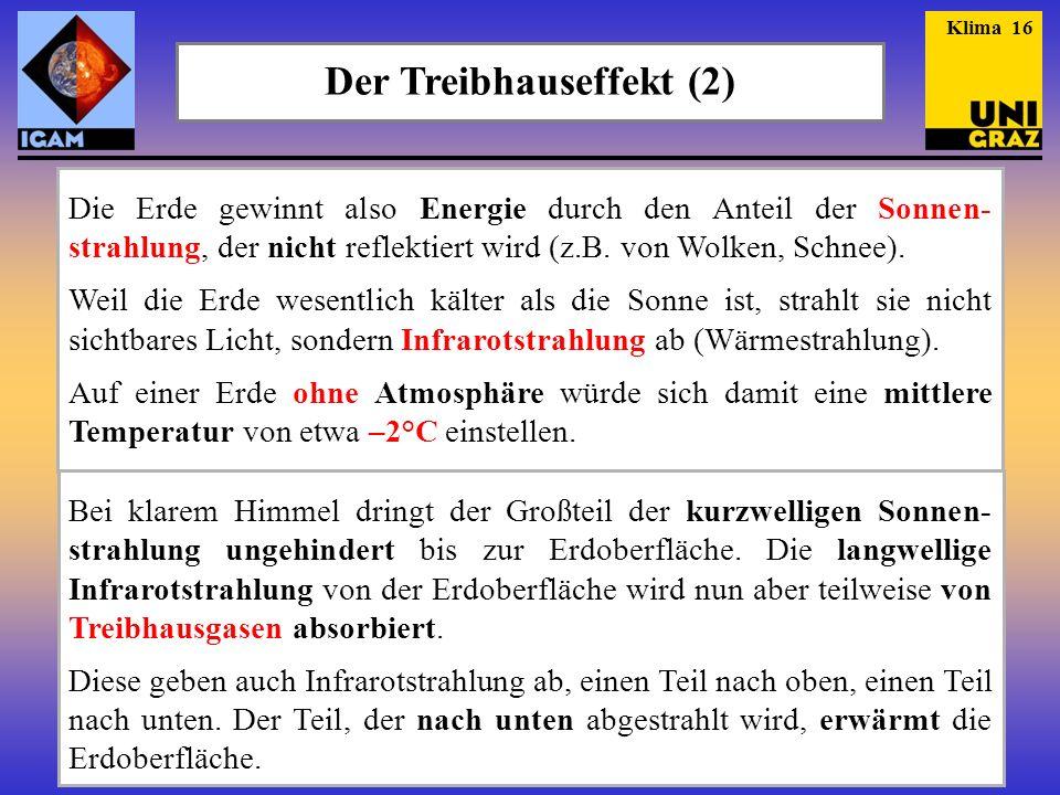 Der Treibhauseffekt (2)
