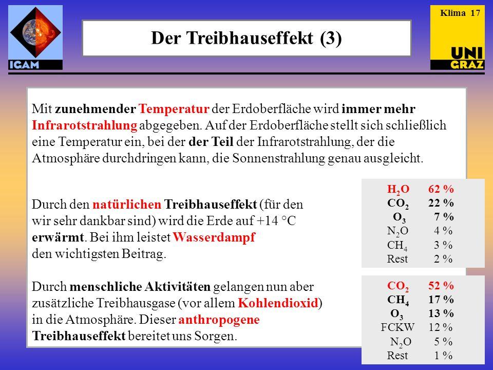 Der Treibhauseffekt (3)