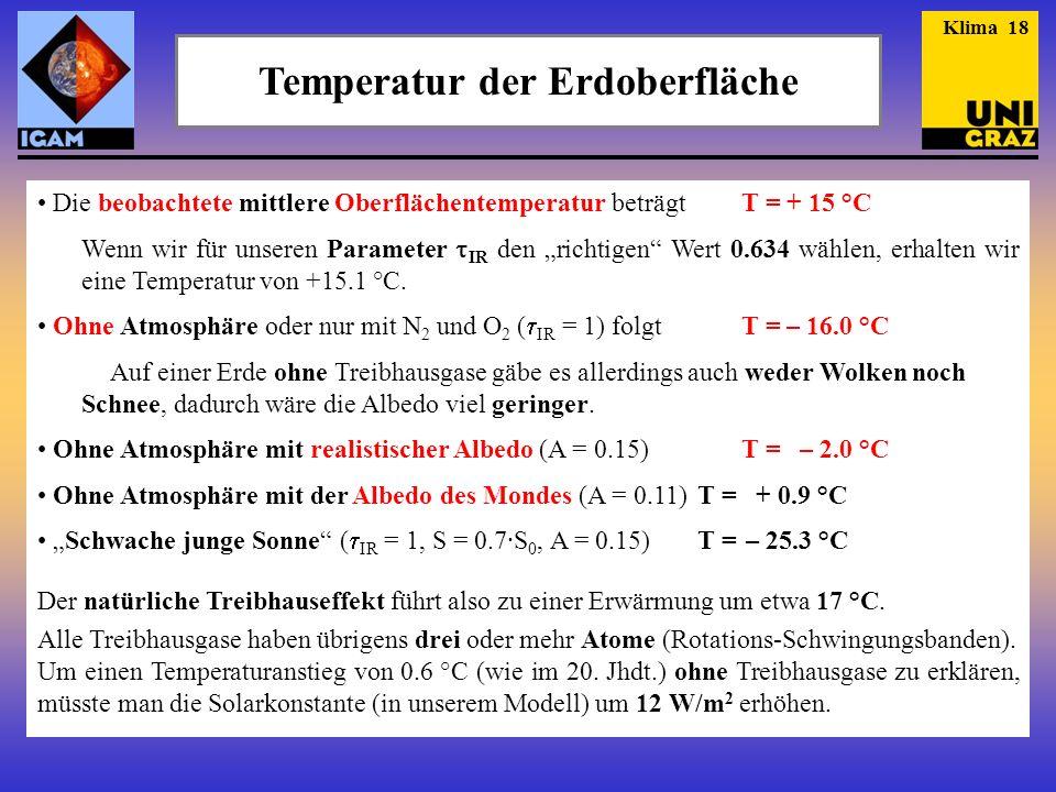 Temperatur der Erdoberfläche