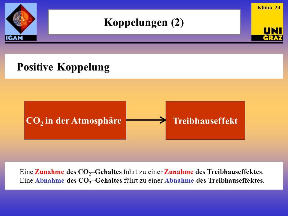 Positive Koppelung Koppelungen (2) CO2 in der Atmosphäre