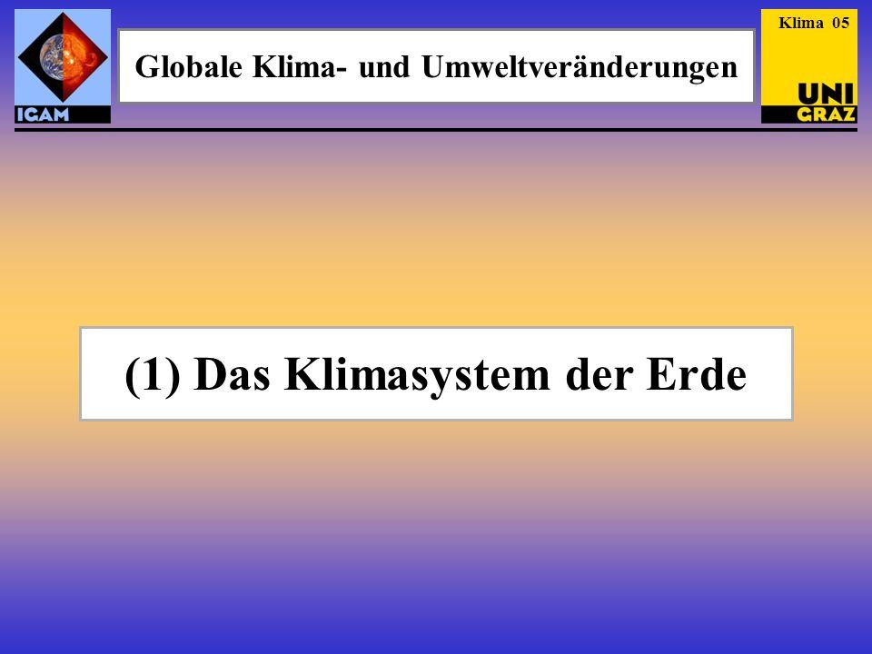 Globale Klima- und Umweltveränderungen (1) Das Klimasystem der Erde