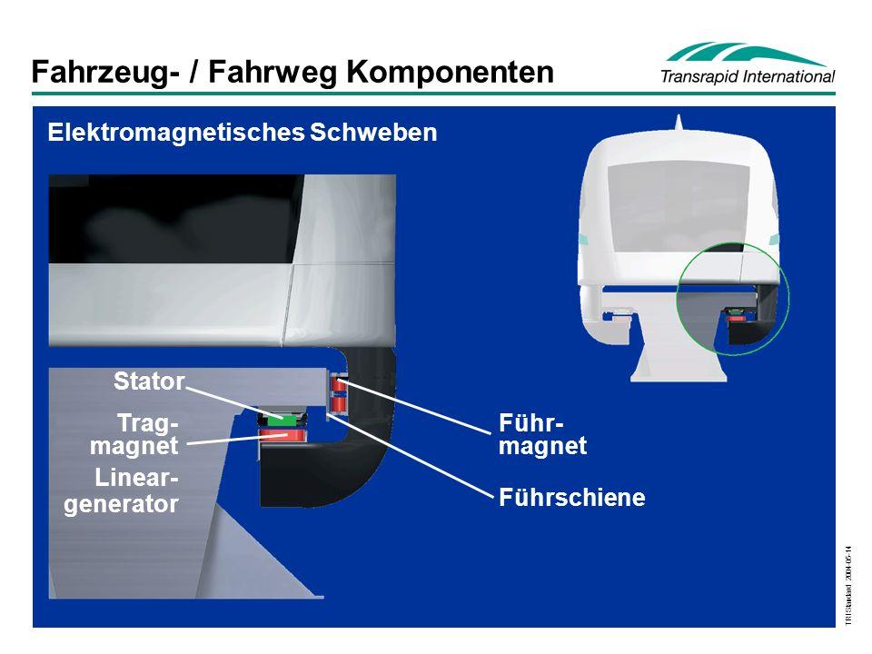 Fahrzeug- / Fahrweg Komponenten
