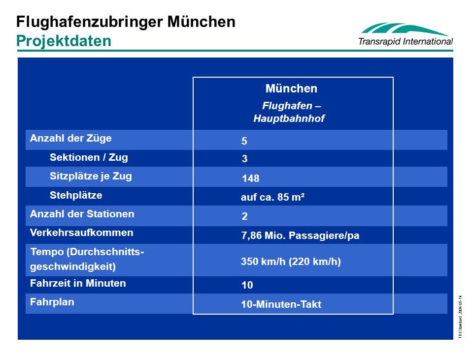 Flughafenzubringer München Projektdaten