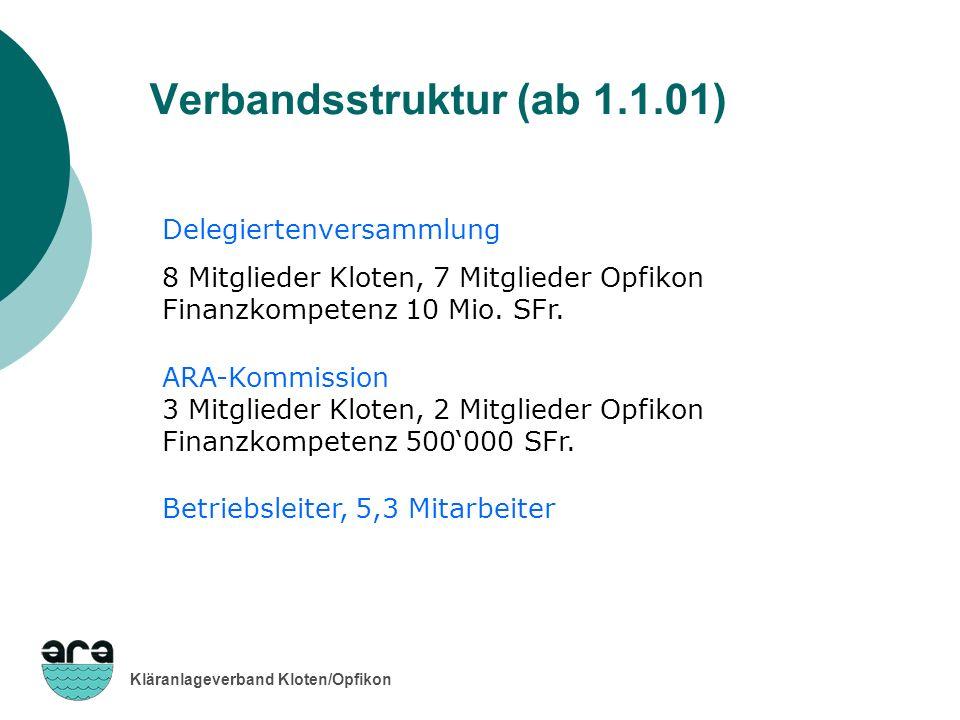 Verbandsstruktur (ab 1.1.01)