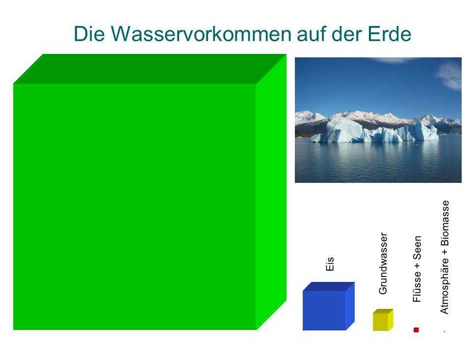 Arbeitsblatt Wasservorkommen Auf Der Erde : Herzlich willkommen Übersichtsfoto ppt herunterladen