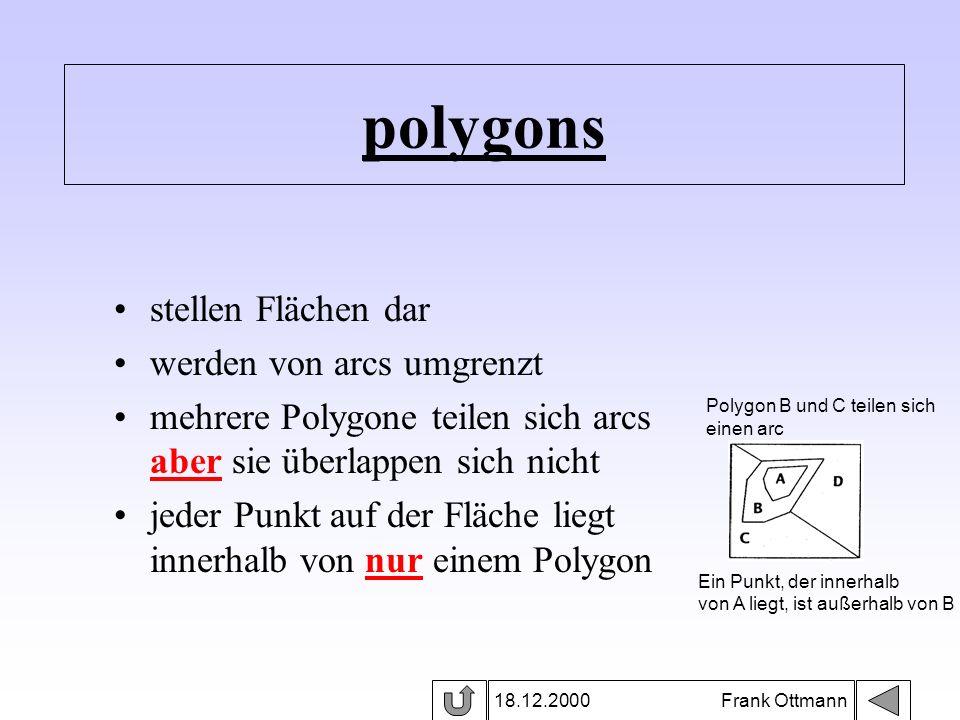 polygons stellen Flächen dar werden von arcs umgrenzt