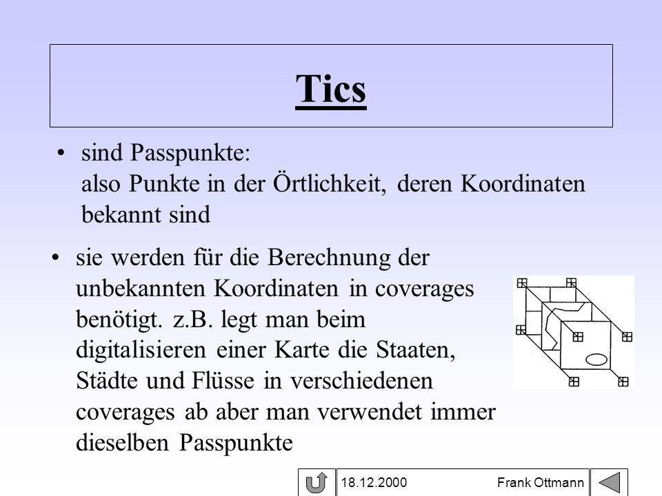 Tics sind Passpunkte: also Punkte in der Örtlichkeit, deren Koordinaten bekannt sind.