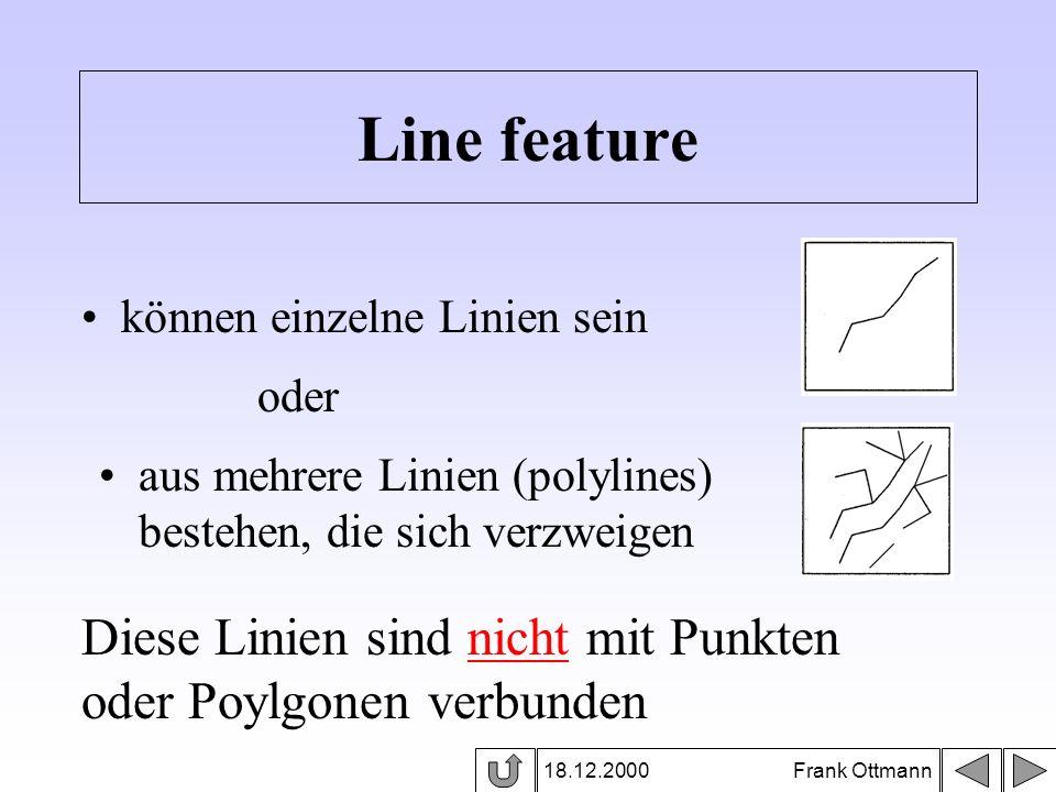 Line feature Diese Linien sind nicht mit Punkten