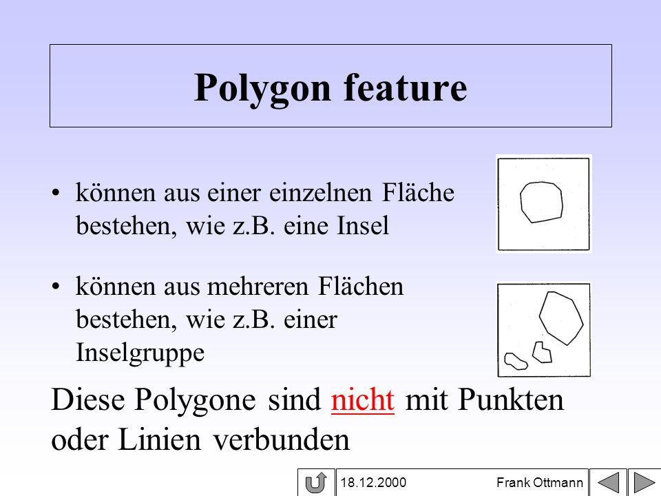Polygon feature Diese Polygone sind nicht mit Punkten
