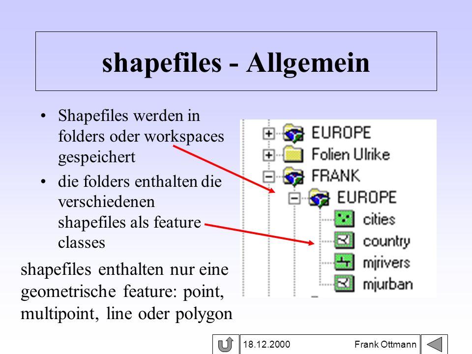 shapefiles - Allgemein