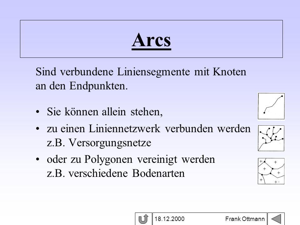 Arcs Sind verbundene Liniensegmente mit Knoten an den Endpunkten.