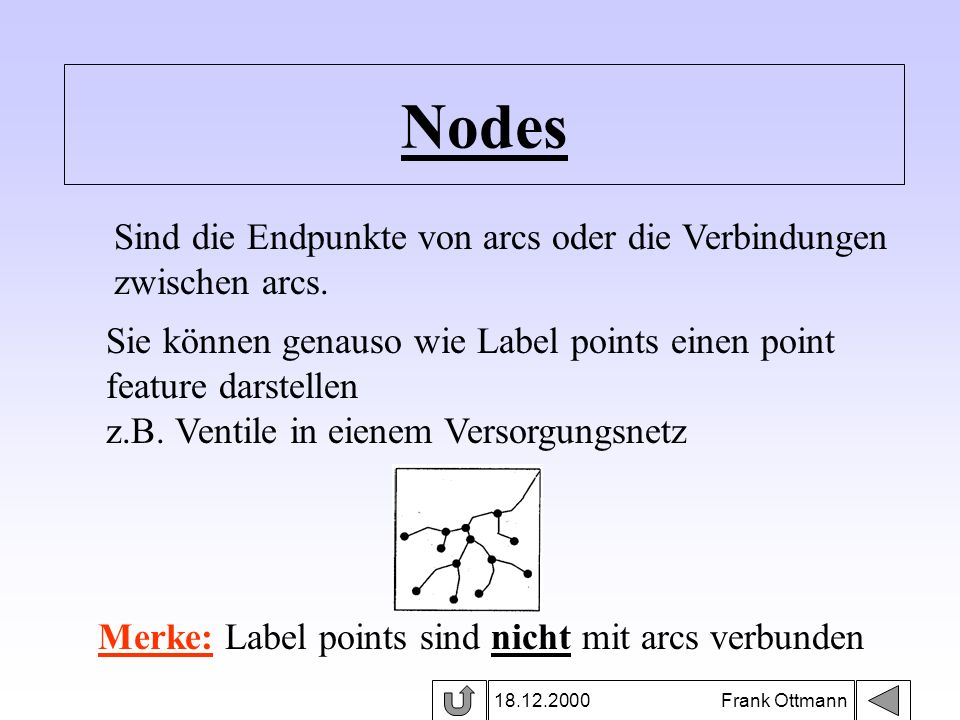 Nodes Sind die Endpunkte von arcs oder die Verbindungen zwischen arcs.