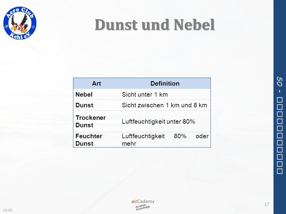 Dunst und Nebel Art Definition Nebel Sicht unter 1 km Dunst