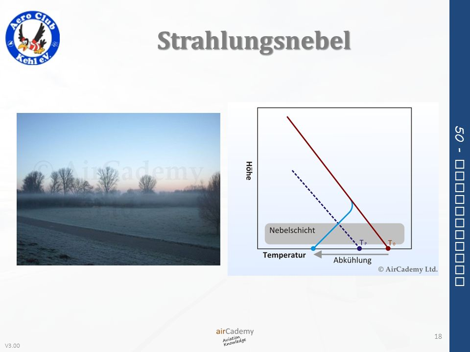 Strahlungsnebel