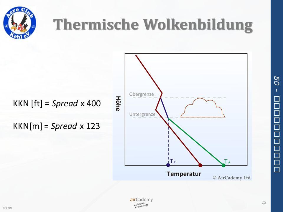 Thermische Wolkenbildung