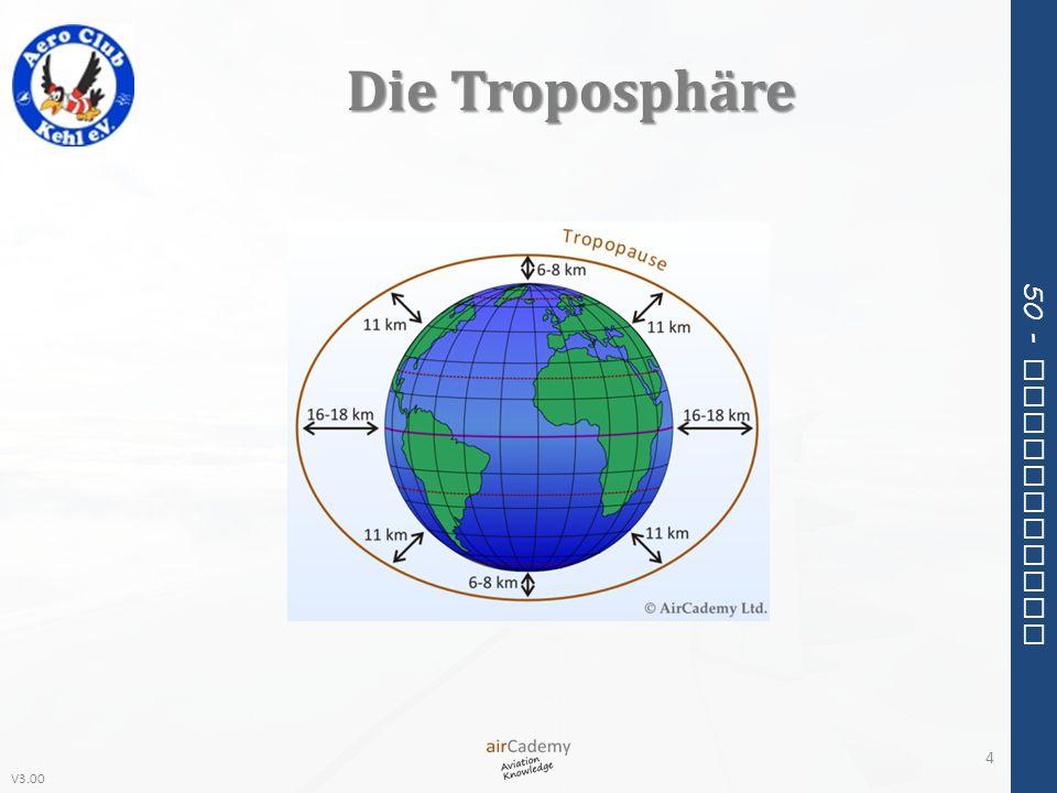 Die Troposphäre