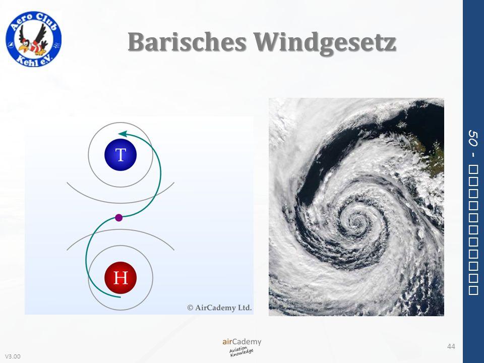 Barisches Windgesetz