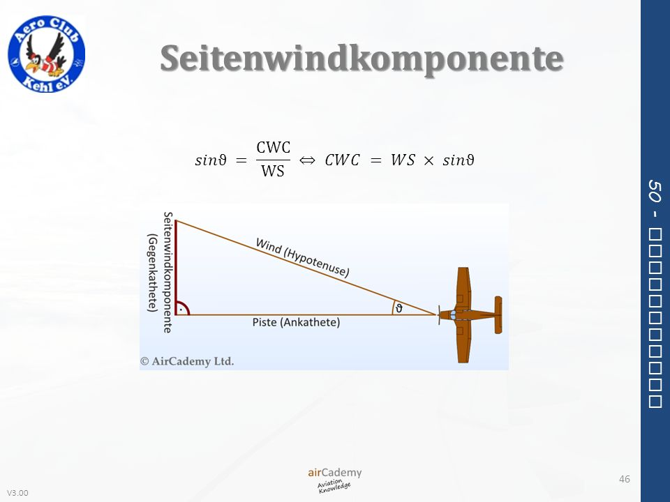 Seitenwindkomponente