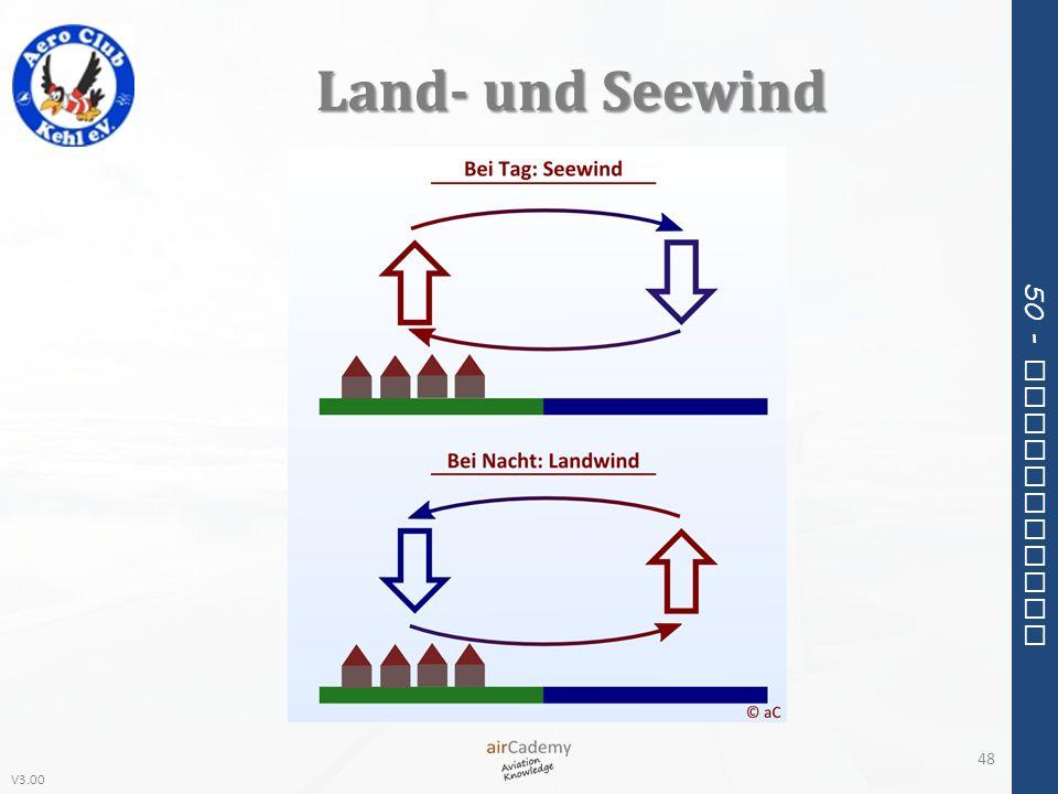 Land- und Seewind