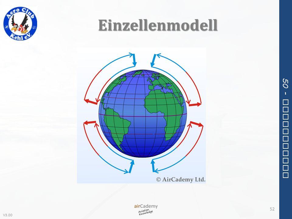 Einzellenmodell