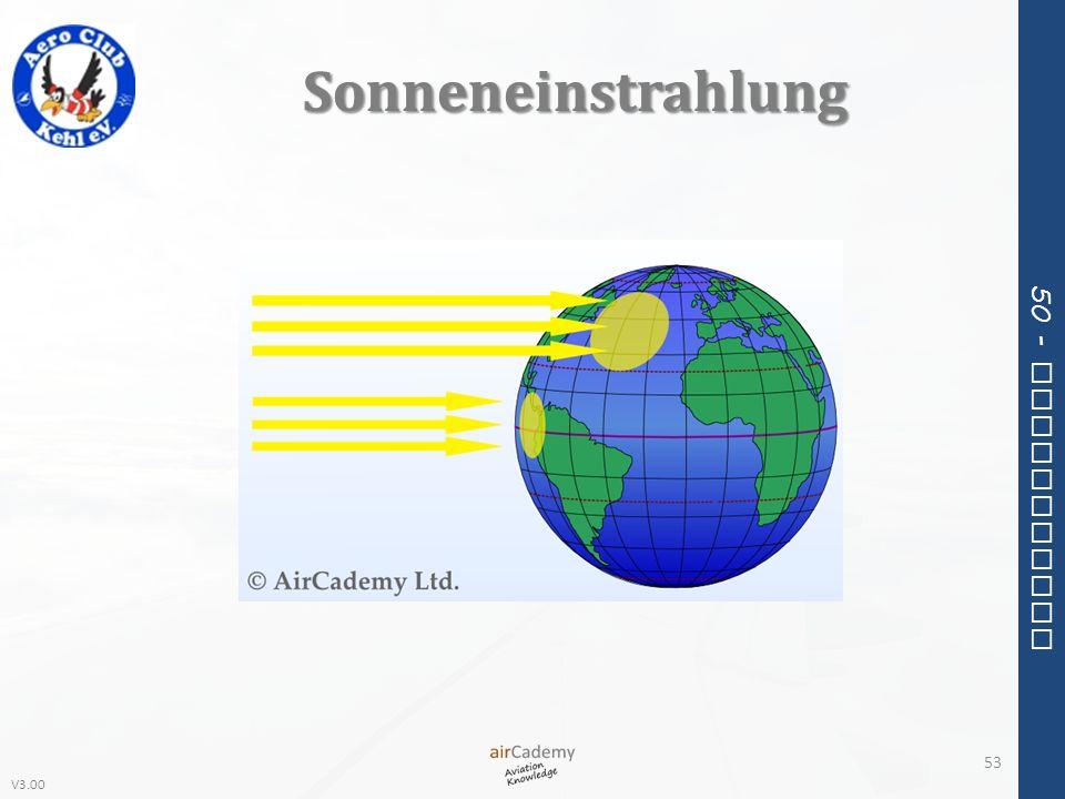 Sonneneinstrahlung