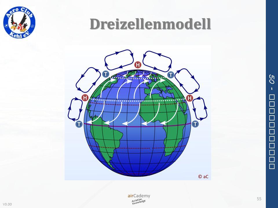 Dreizellenmodell