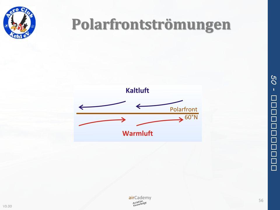 Polarfrontströmungen