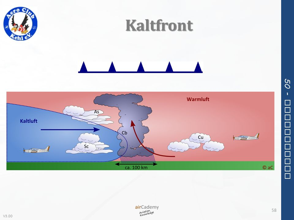 Kaltfront