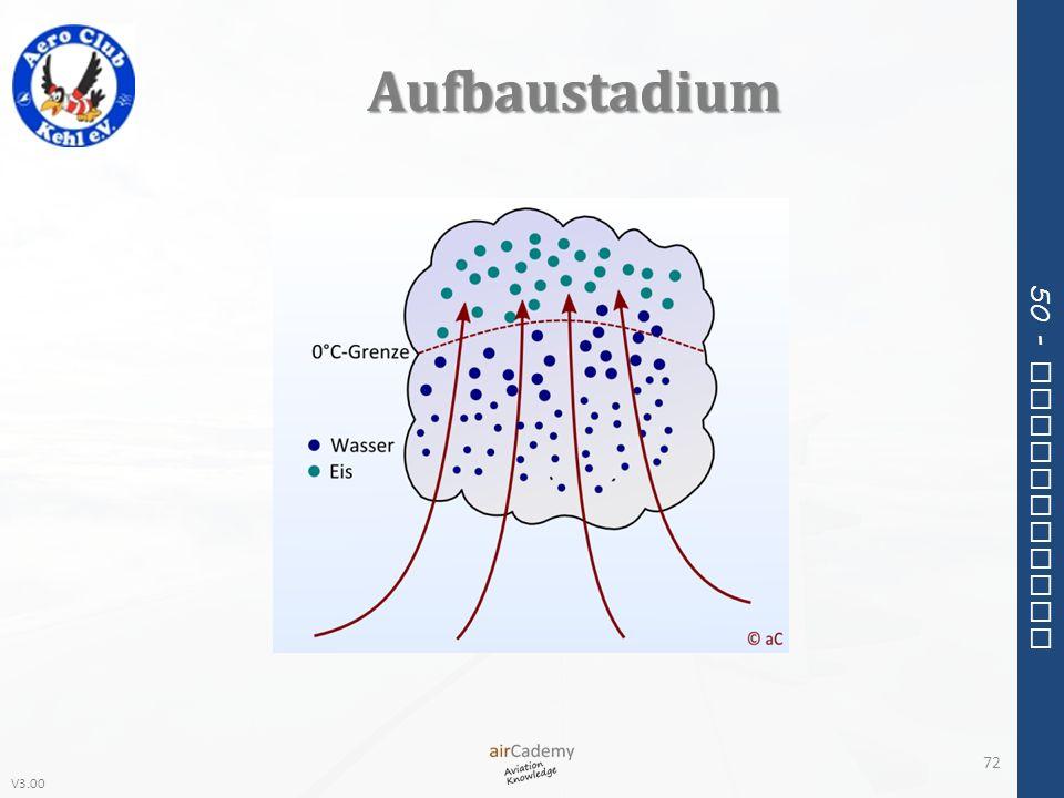 Aufbaustadium