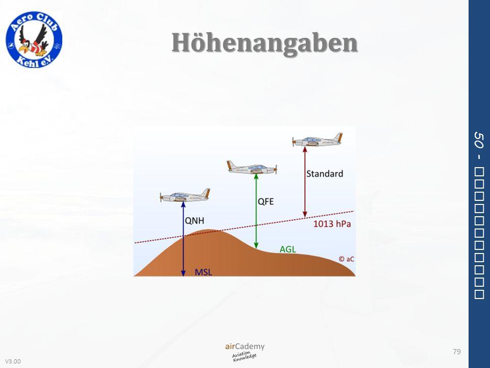 Höhenangaben