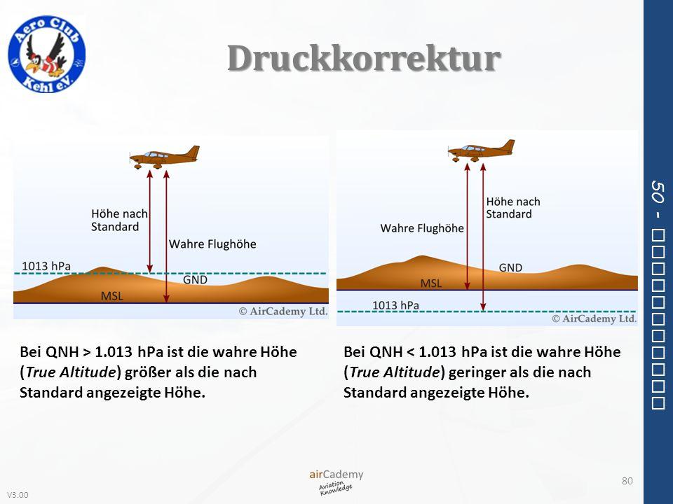DruckkorrekturBei QNH > 1.013 hPa ist die wahre Höhe (True Altitude) größer als die nach Standard angezeigte Höhe.