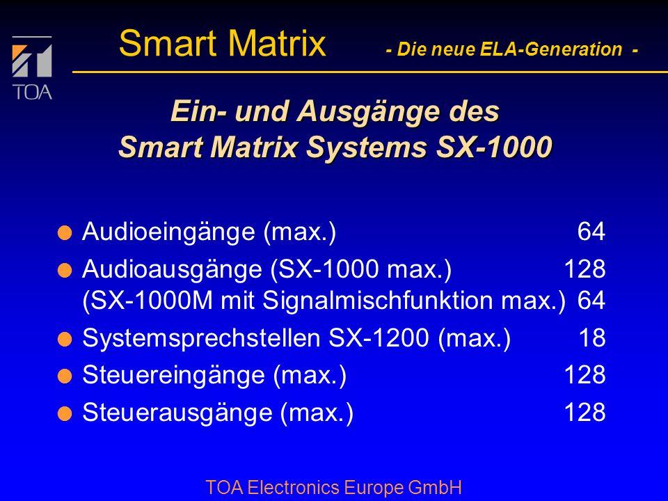 Ein- und Ausgänge des Smart Matrix Systems SX-1000