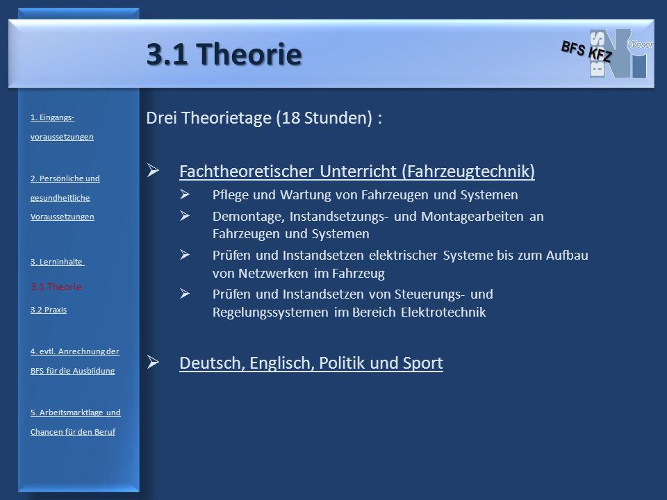 3.1 Theorie Drei Theorietage (18 Stunden) :