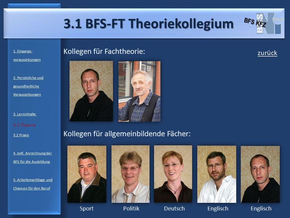 3.1 BFS-FT Theoriekollegium