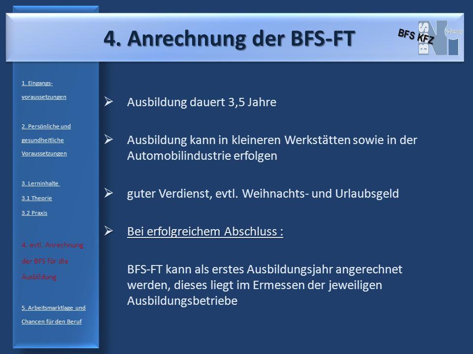 4. Anrechnung der BFS-FT Ausbildung dauert 3,5 Jahre