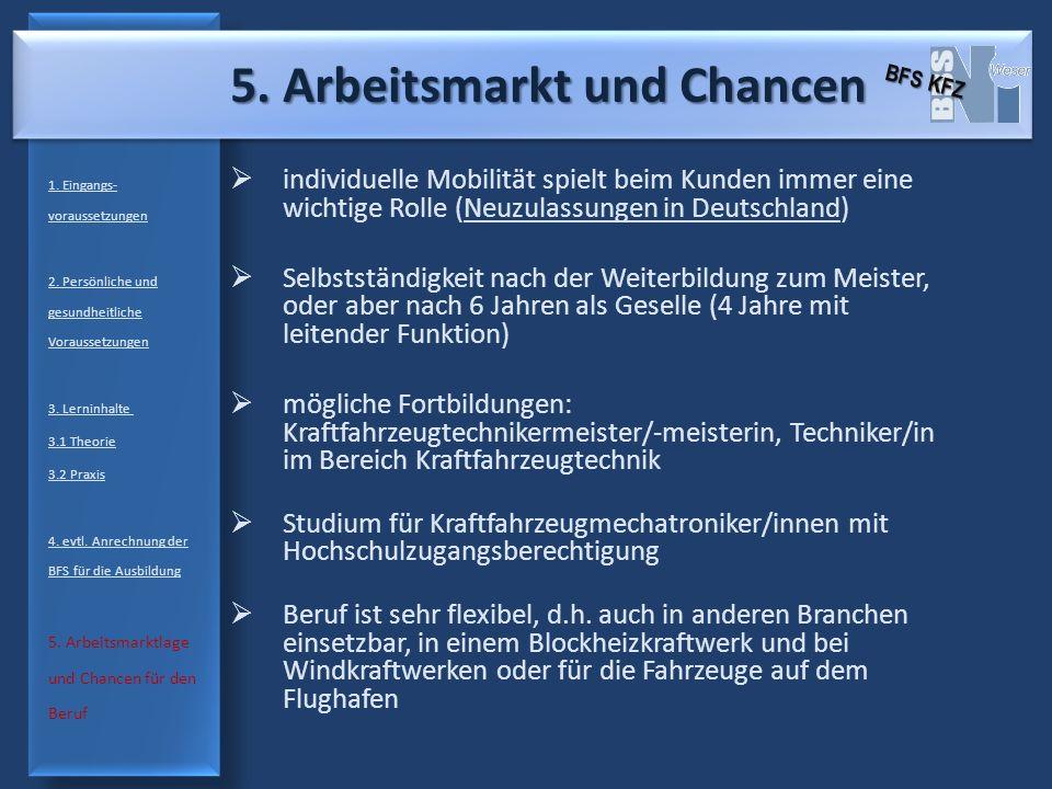 5. Arbeitsmarkt und Chancen
